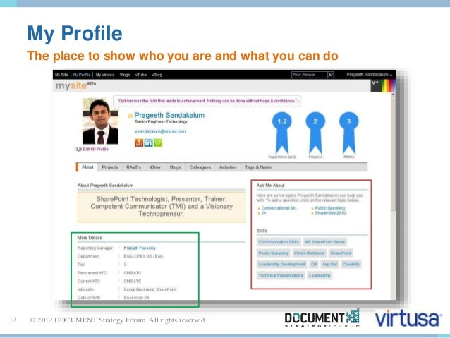 My Profile  The place to show who you are and what you can do  12 © 2012 DOCUMENT Strategy Forum. All rights reserved.