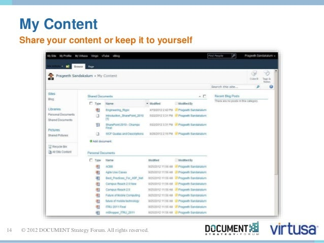 My Content  Share your content or keep it to yourself  14 © 2012 DOCUMENT Strategy Forum. All rights reserved.