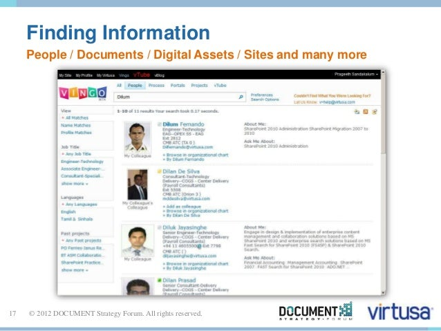 Finding Information  People / Documents / Digital Assets / Sites and many more  17 © 2012 DOCUMENT Strategy Forum. All rig...