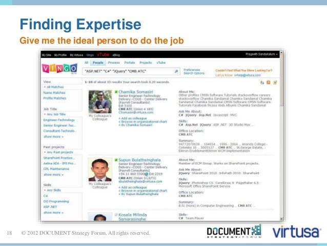 Finding Expertise  Give me the ideal person to do the job  18 © 2012 DOCUMENT Strategy Forum. All rights reserved.