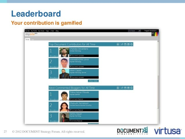 Leaderboard  Your contribution is gamified  27 © 2012 DOCUMENT Strategy Forum. All rights reserved.