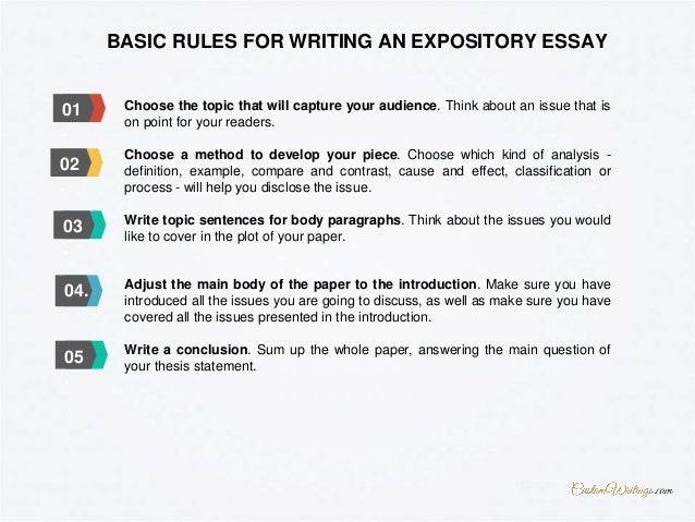 how to write an expository essay on drug use and its consequences how to write an expository essay on drug use and its consequences 2 basic rules
