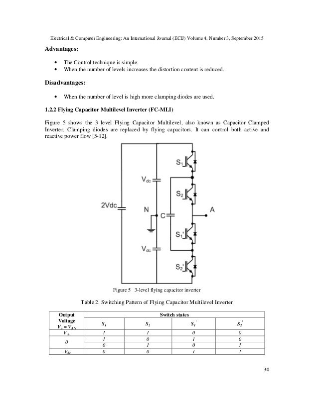 "cascaded multilevel inverter thesis This thesis work divided into following major parts and original contribution to this thesis provided by chapters 4–7: chapter–2: ""review of multilevel inverters"" this chapter provides survey on optimal three-phase multilevel inverter technologies, starts with traditional configurations: cascaded h-bridge, diode-clamped."