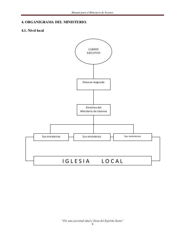 Manual para el Ministerio de Jóvenes4.2. Nivel distrital.ÁREA de COMUNIÓN junto con las directivas de Varones, Damas, Matr...