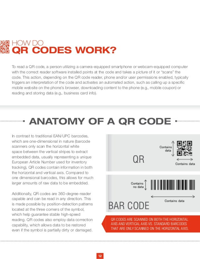 QR Codes: A Point of View