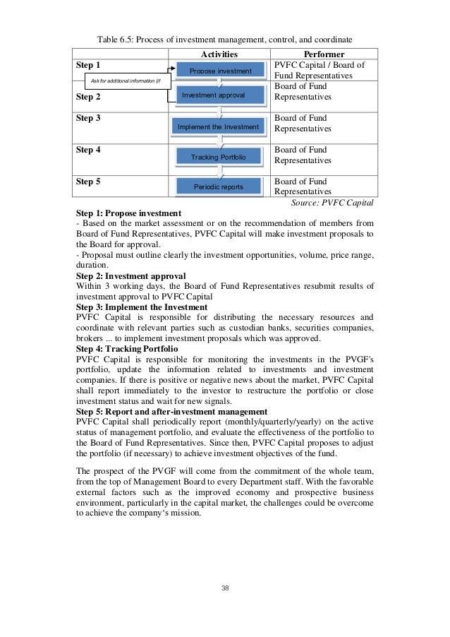 thesis optima fund prospectus