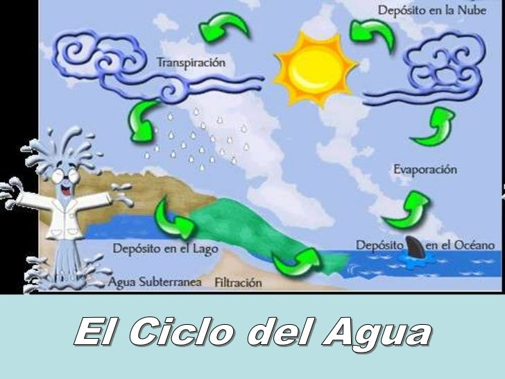 El sol calienta el agua