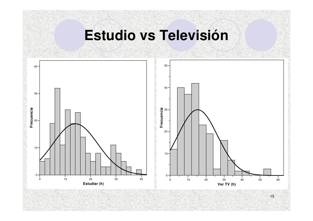 Estudio vs Televisión              40                                                  50                                 ...