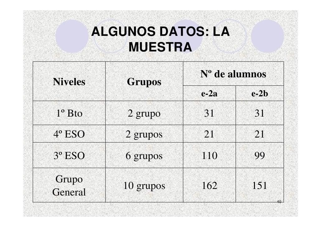ALGUNOS DATOS: LA               MUESTRA                           Nº de alumnos Niveles       Grupos                      ...