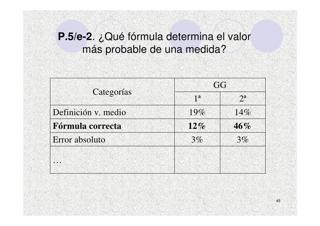 P.5/e-2. ¿Qué fórmula determina el valor       más probable de una medida?                                     GG         ...