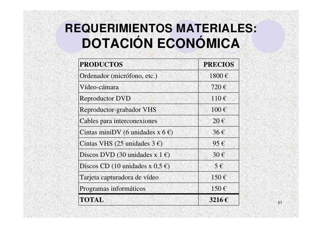 REQUERIMIENTOS MATERIALES:   DOTACIÓN ECONÓMICA  PRODUCTOS                          PRECIOS  Ordenador (micrófono, etc.)  ...