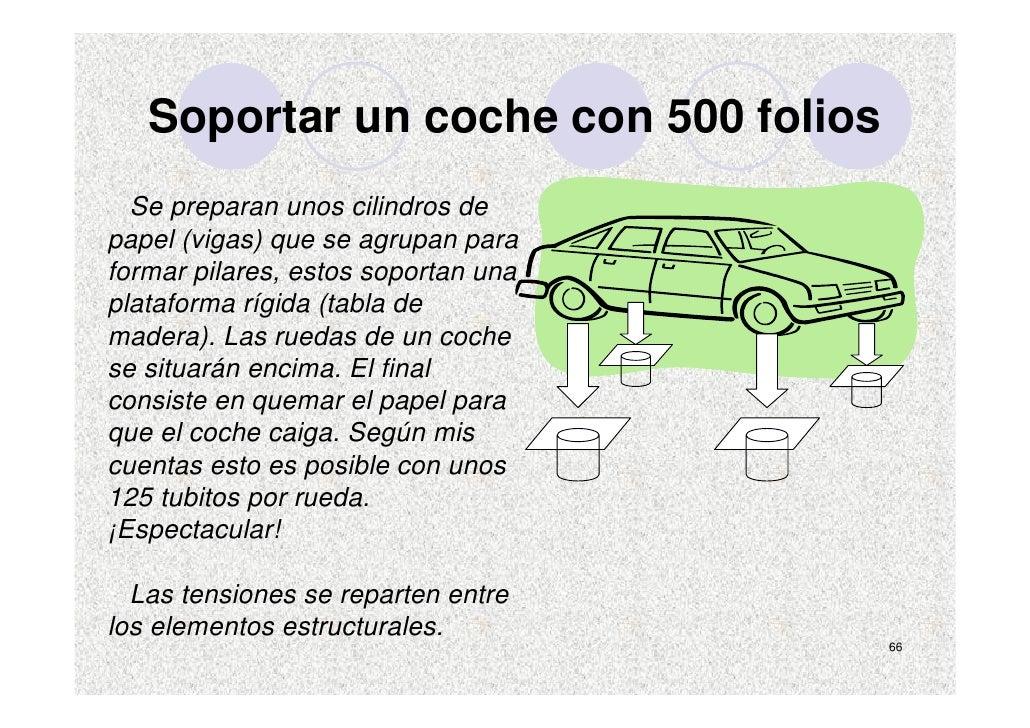 Soportar un coche con 500 folios   Se preparan unos cilindros de papel (vigas) que se agrupan para formar pilares, estos s...