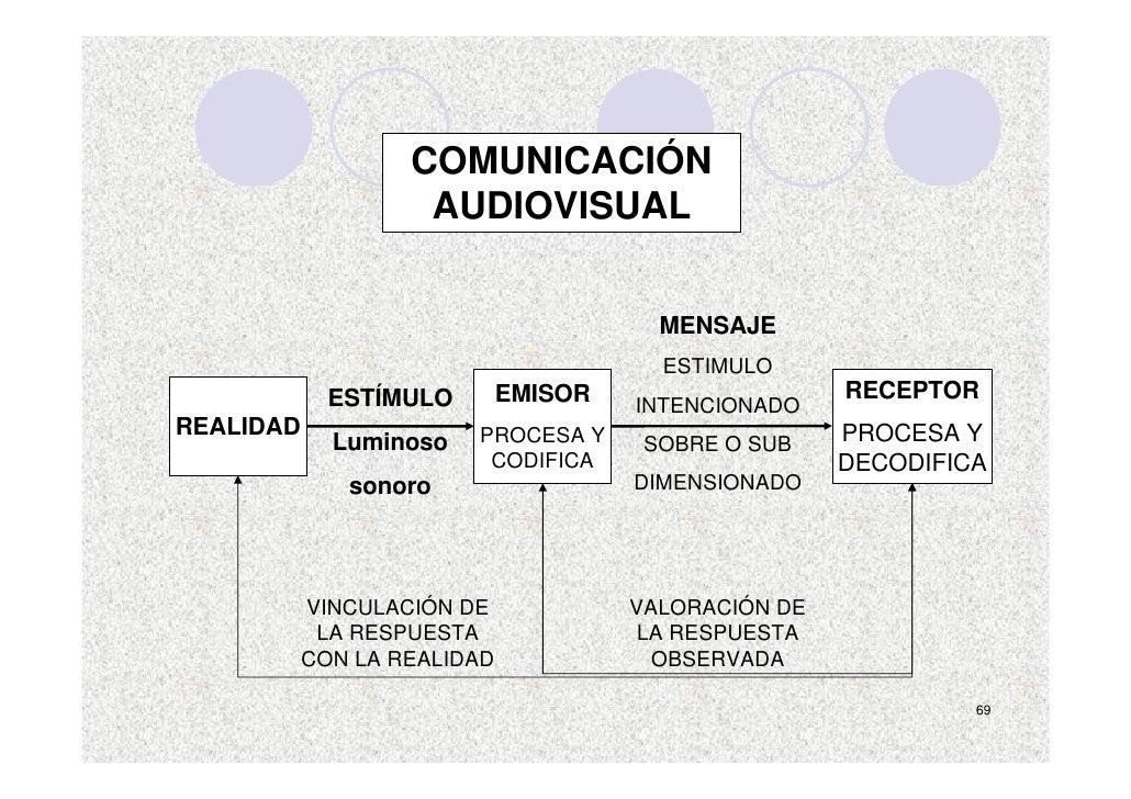COMUNICACIÓN                     AUDIOVISUAL                                           MENSAJE                            ...