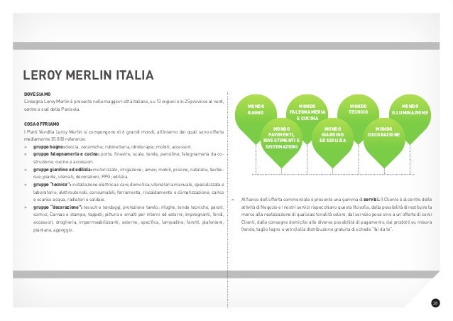 Report Leroy Merlin Italia 2015