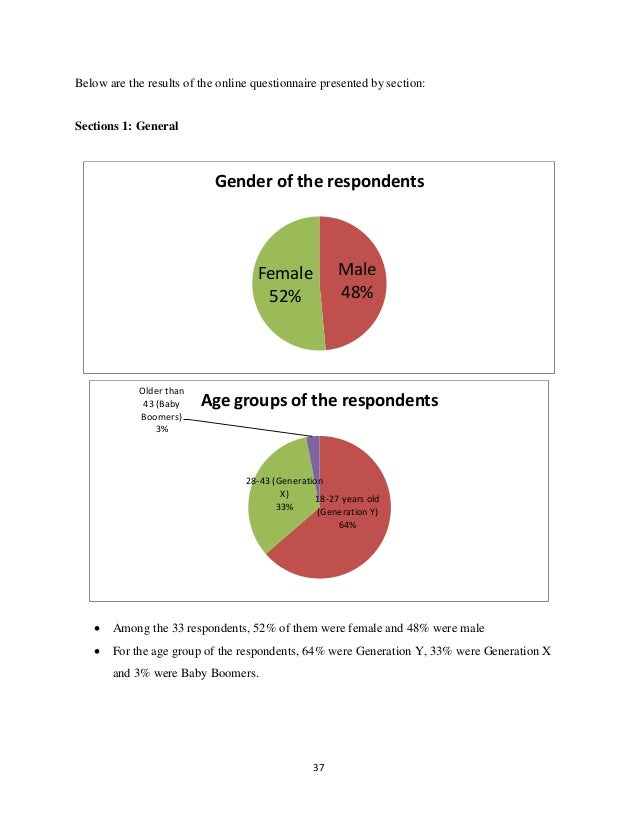 Questionnaire thesis tourism