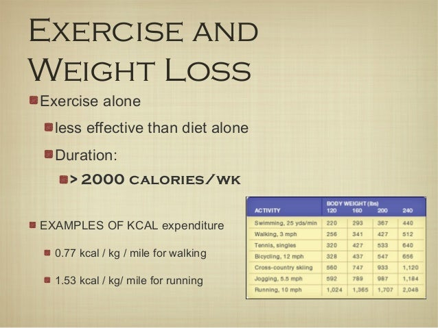 Effective Weight Loss Exercise Tips And Secrets Inside