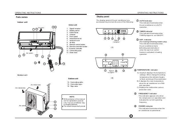 carrier split unit manual today manual guide trends sample u2022 rh brookejasmine co york split ac installation manual carrier split ac installation manual pdf