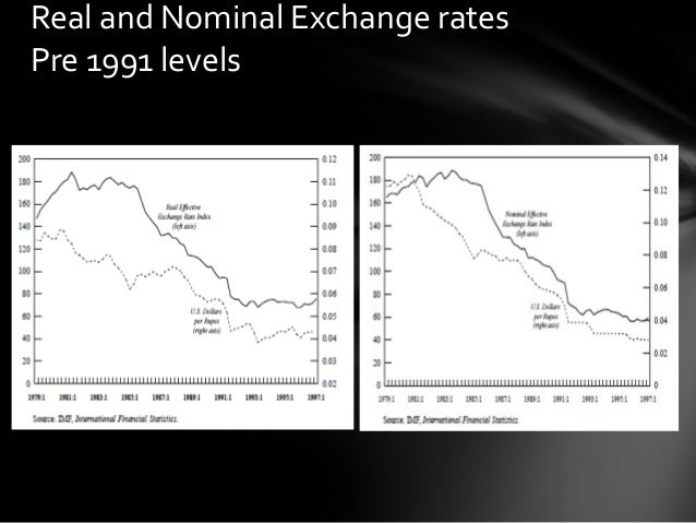 Forex rates in 1991