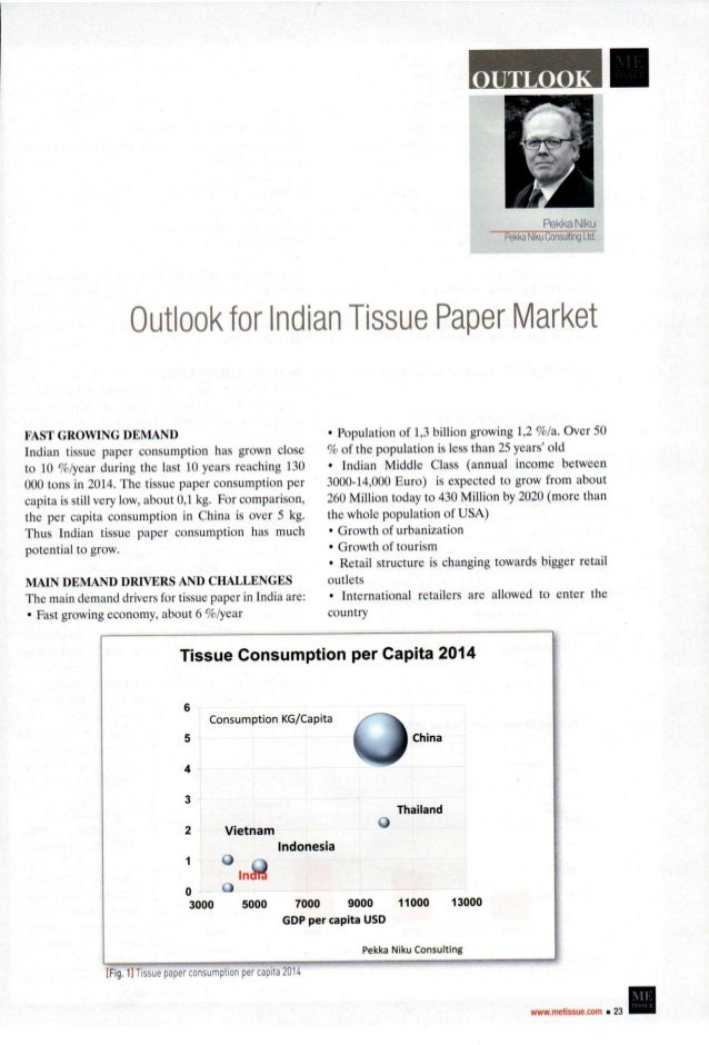 Indian Tissue Market Outlook