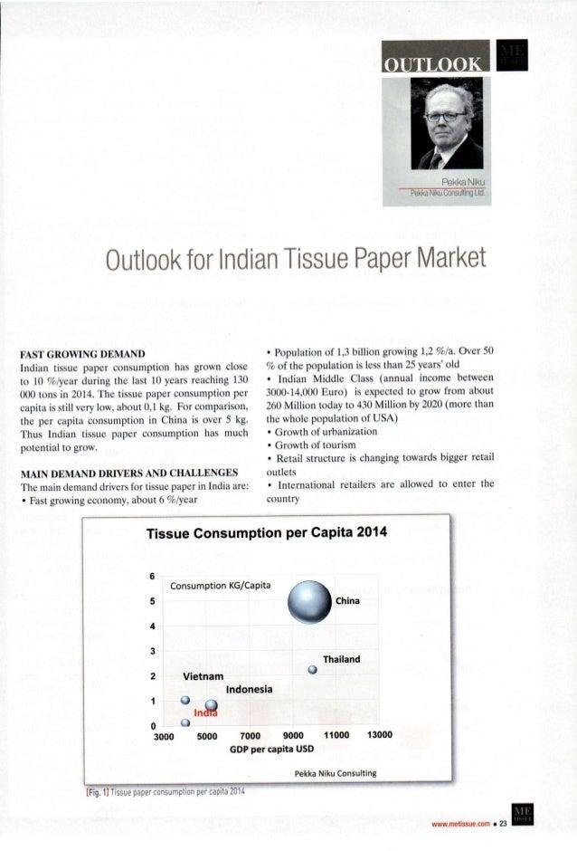 Indian Tissue Market Outlook