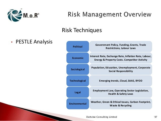 pestle analysis csr Swot and pestel are analytical tools that help identify the key external  1 - 6  persons with good research/analysis skills, to conduct initial research on the six.