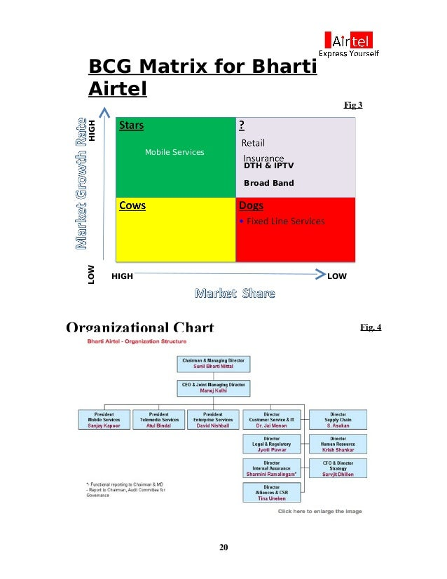 airtel bcg matrix Search results sorry, an unexpected error has occurred please try to search using a different term, or contact us quoting error code unse-1.