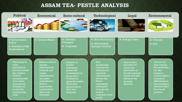 policy and pestle analysis The basic pest analysis includes four factors: political factors are basically how the government intervenes in the economy specifically, political factors have areas including tax policy, labour law, environmental law, trade restrictions, tariffs, and political stabilitypolitical factors may also include goods and services which the.