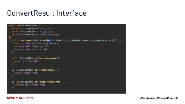 Validator Interface