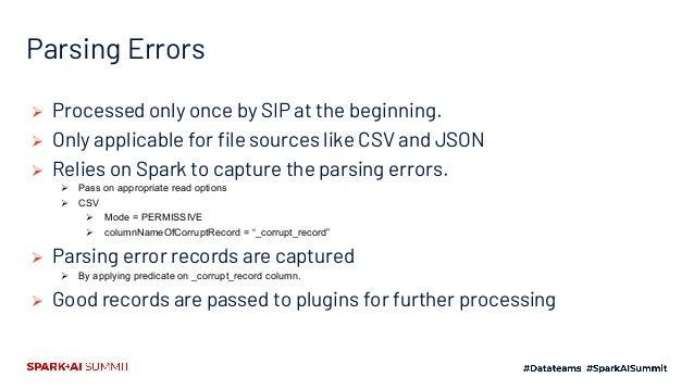 "Parsing Errors { ""name"": ""John"", ""age"": 30 } { ""name"": ""Mike"", ""age"": 20 JSON: p.json spark.read.json(""p.json"").show(false..."
