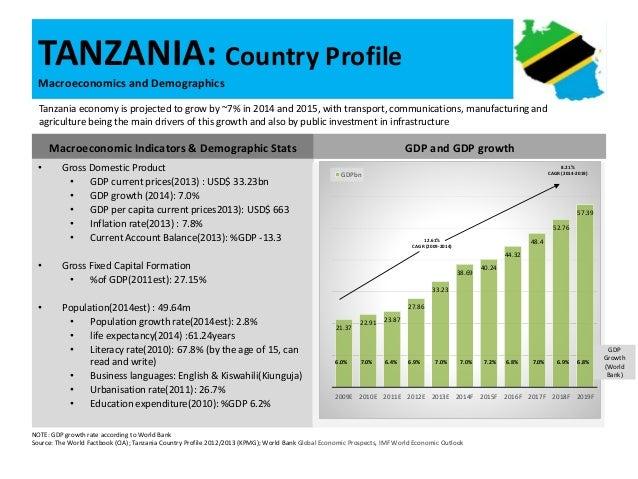 Tanzania - Overview of economy