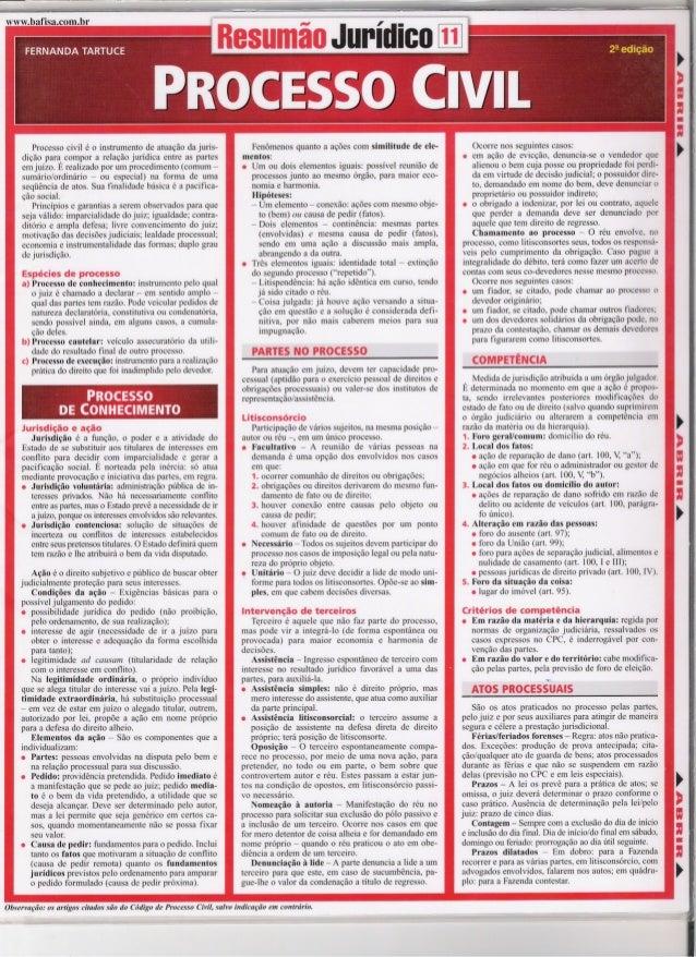 www.bafisa.com.br Processo civil é o instrumento de atuação da juris- dição para compor a relação jurídica entre as partes...