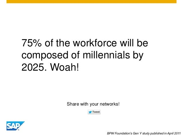 75% of the workforce will be composed of millennials by 2025. Woah! BPW Foundation's Gen Y study published in April 2011 S...
