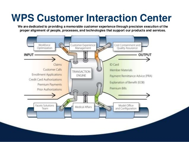 WPS Customer Interaction Center We are dedicated to providing a memorable customer experience through precision execution ...