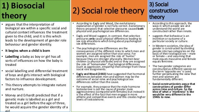 biosocial approach gender development essay Biosocial theory essays: over 180,000 biosocial theory essays, biosocial theory term papers, biosocial theory research paper, book reports 184 990 essays, term and research papers available for unlimited access.