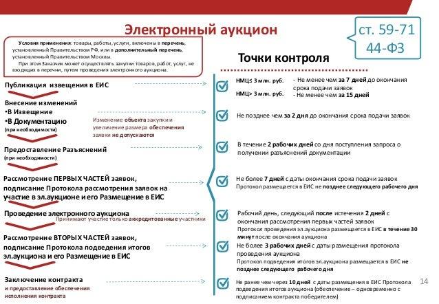 Министерство социального развития, опеки и попечительства