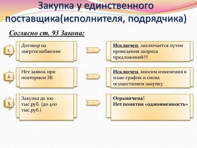 Образец Контракта У Единственного Поставщика