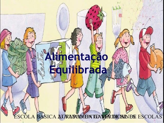 ESCOLA BÁSICA 23 VASCO DA GAMA DE SINESAGRUPAMENTO VERTICAL DE ESCOLAS D1 Alimentação Equilibrada