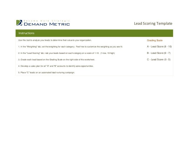 Lead Scoring Template Instructions Use this tool to analyze your leads to determine their value to your organization.  Gra...