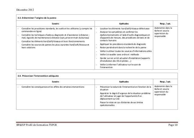Décembre 2012 BF&ISP Profil de formation TSPCR Page 10 3.3. Déterminer l'origine de la panne Savoirs Aptitudes Resp. / aut...