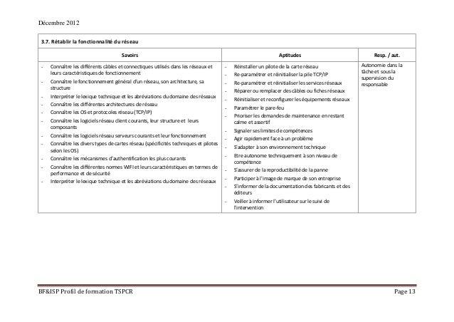 Décembre 2012 BF&ISP Profil de formation TSPCR Page 13 3.7. Rétablir la fonctionnalité du réseau Savoirs Aptitudes Resp. /...