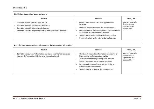 Décembre 2012 BF&ISP Profil de formation TSPCR Page 15 4.2. Utiliser des outils d'accès à distance Savoirs Aptitudes Resp....