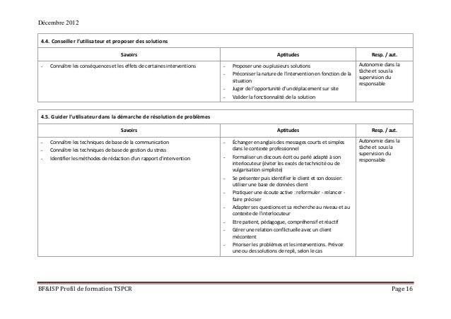 Décembre 2012 BF&ISP Profil de formation TSPCR Page 16 4.4. Conseiller l'utilisateur et proposer des solutions Savoirs Apt...