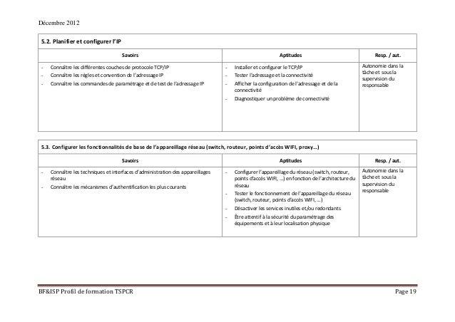 Décembre 2012 BF&ISP Profil de formation TSPCR Page 19 5.2. Planifier et configurer l'IP Savoirs Aptitudes Resp. / aut. - ...