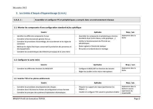 Décembre 2012 BF&ISP Profil de formation TSPCR Page 2 2. Les Unités d'Acquis d'Apprentissage (U.A.A.) U.A.A. 1 : Assembler...