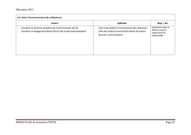 Décembre 2012 BF&ISP Profil de formation TSPCR Page 22 6.5. Gérer l'environnement des utilisateurs Savoirs Aptitudes Resp....