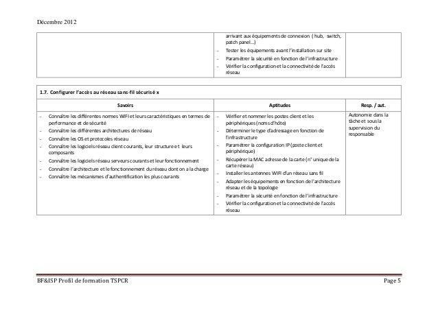 Décembre 2012 BF&ISP Profil de formation TSPCR Page 5 arrivant aux équipements de connexion ( hub, switch, patch panel…) -...