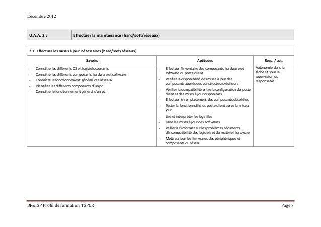 Décembre 2012 BF&ISP Profil de formation TSPCR Page 7 U.A.A. 2 : Effectuer la maintenance (hard/soft/réseaux) 2.1. Effectu...
