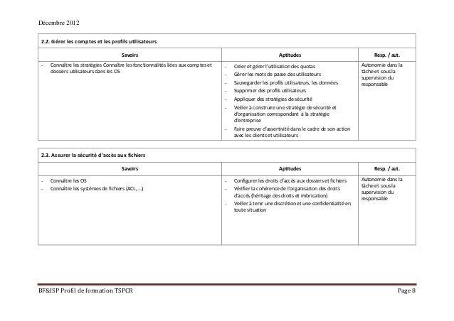Décembre 2012 BF&ISP Profil de formation TSPCR Page 8 2.2. Gérer les comptes et les profils utilisateurs Savoirs Aptitudes...