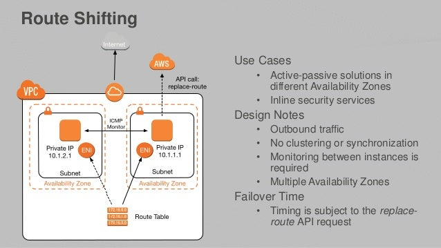 AWS re:Invent 2016: Advanced Tips for Amazon EC2 Networking and High …