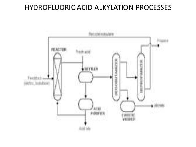 Alkylation Unit